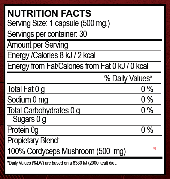 Cordy nutrition facts